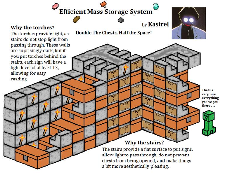 Sistema di magazzino minecraft